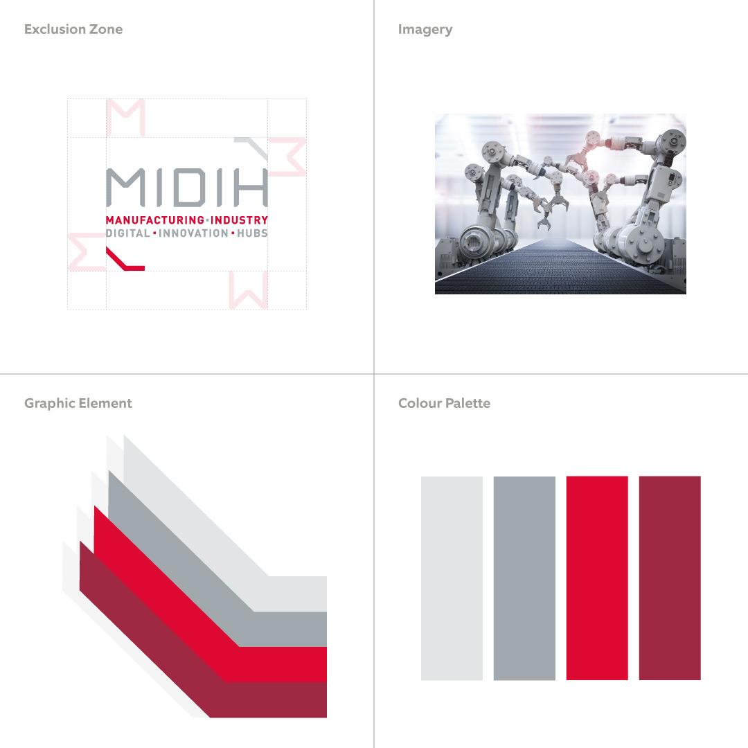 MIDIH Branding